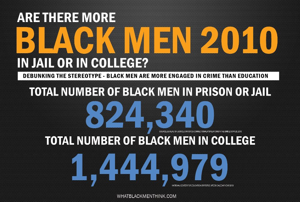 stereotype all black men are criminals